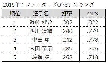 f:id:saiyuki6:20191012230807j:plain