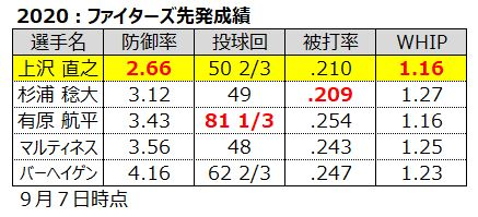 f:id:saiyuki6:20200908113345j:plain