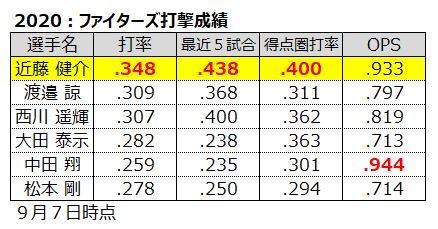 f:id:saiyuki6:20200908113444j:plain
