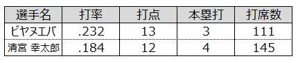 f:id:saiyuki6:20200908113741j:plain