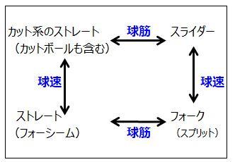 f:id:saiyuki6:20200915002833j:plain