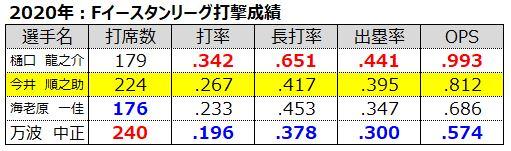 f:id:saiyuki6:20210225224406j:plain
