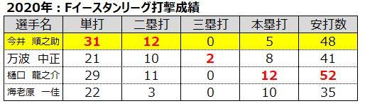 f:id:saiyuki6:20210225224416j:plain