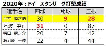 f:id:saiyuki6:20210225224426j:plain