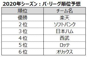 f:id:saiyuki6:20210313223822j:plain