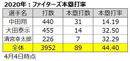 f:id:saiyuki6:20210406150233j:plain