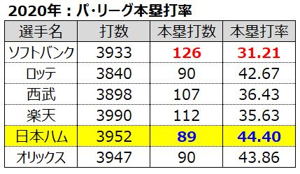 f:id:saiyuki6:20210406150345j:plain