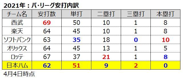 f:id:saiyuki6:20210406150507j:plain