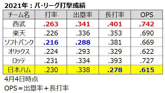 f:id:saiyuki6:20210406150526j:plain