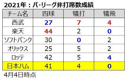 f:id:saiyuki6:20210406150544j:plain