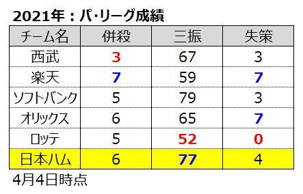f:id:saiyuki6:20210406150554j:plain