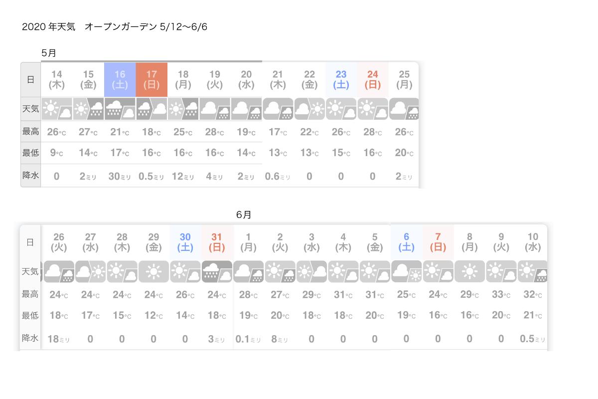 f:id:saka6060:20210607201542j:plain