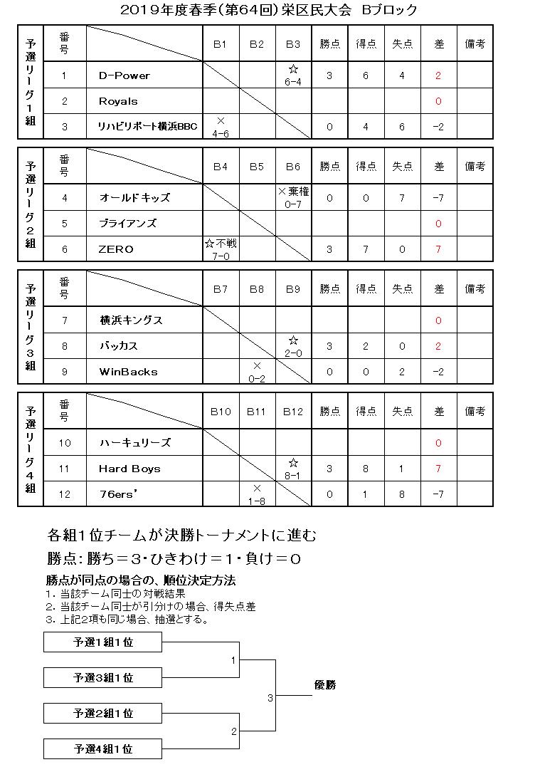 f:id:sakae-baseball:20190317081037p:plain