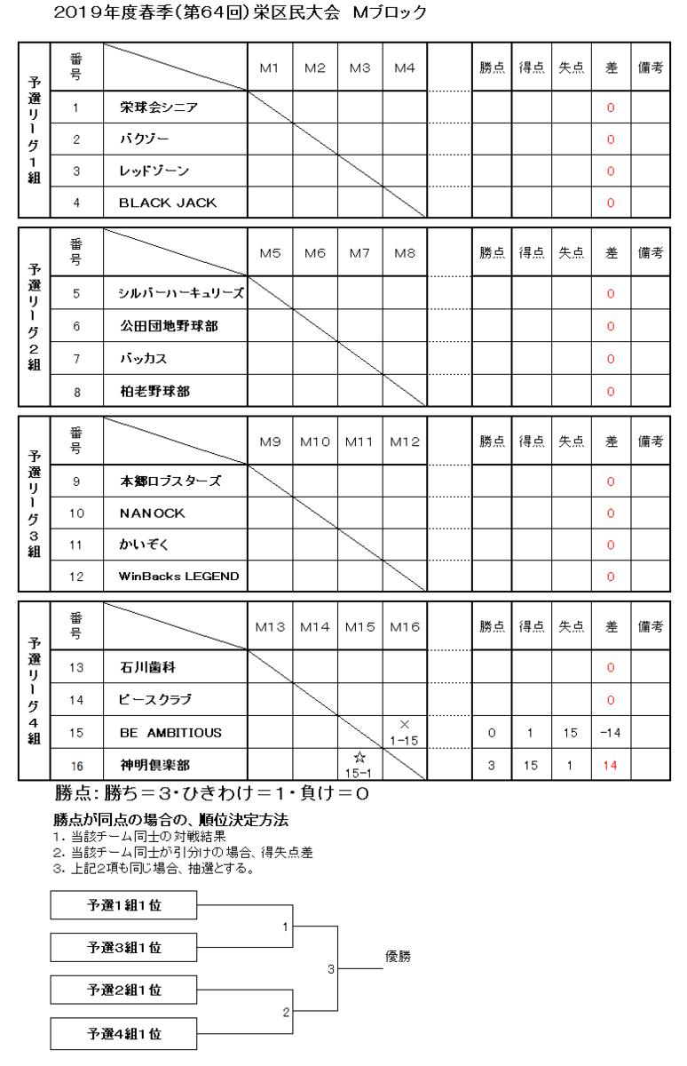 f:id:sakae-baseball:20190317081111p:plain