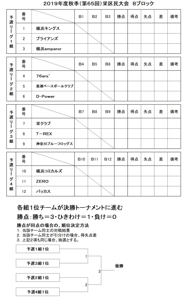 f:id:sakae-baseball:20190630183945p:plain