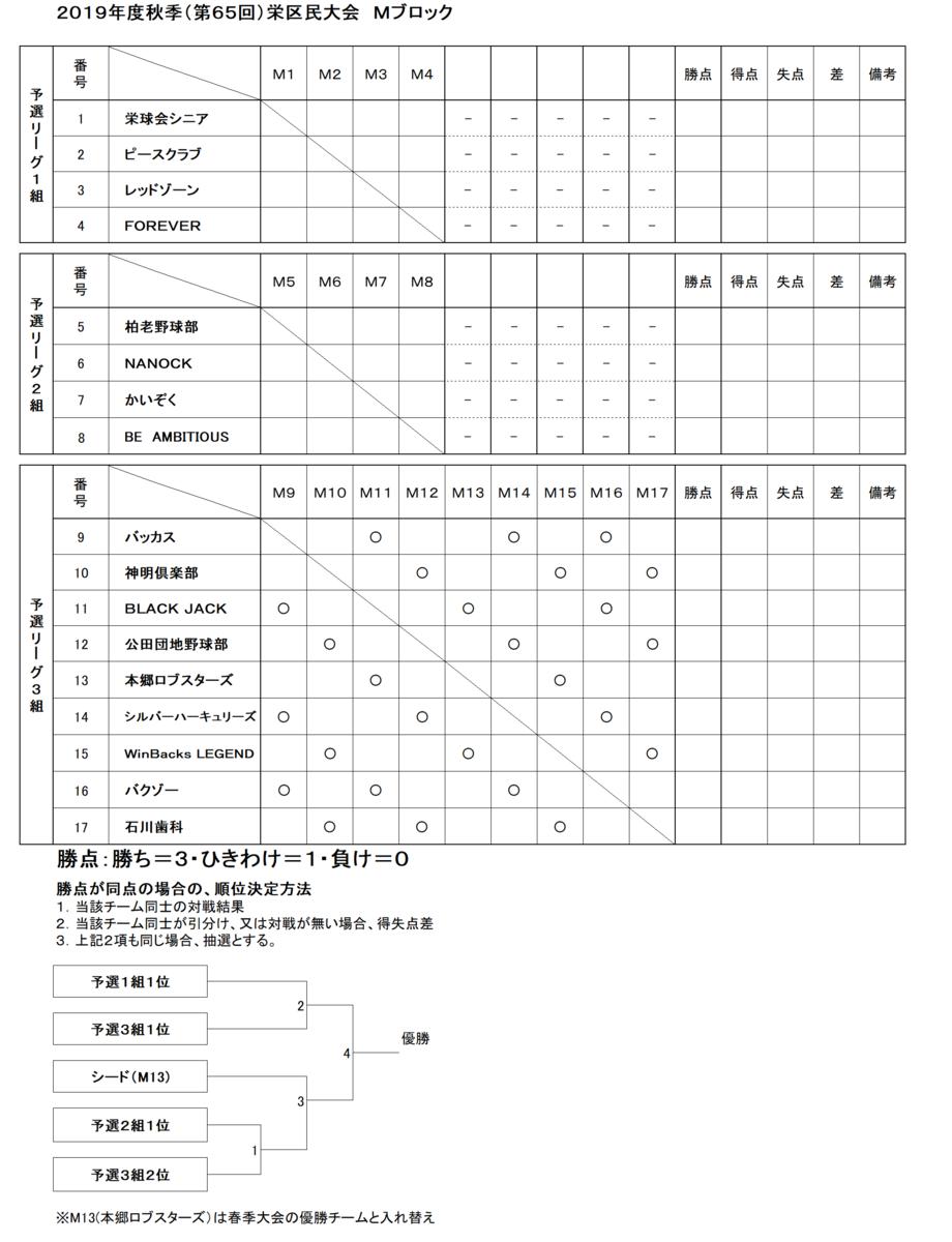 f:id:sakae-baseball:20190630193841p:plain