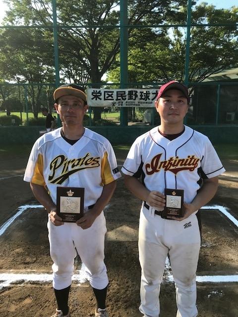 f:id:sakae-baseball:20190804224140j:plain