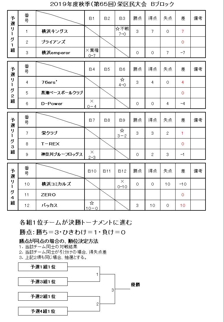 f:id:sakae-baseball:20190820225719p:plain