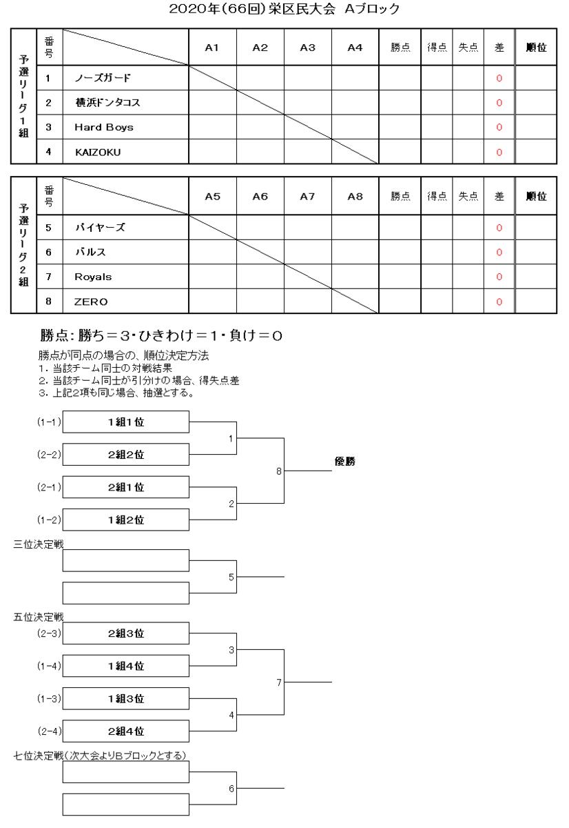 f:id:sakae-baseball:20200303232713p:plain
