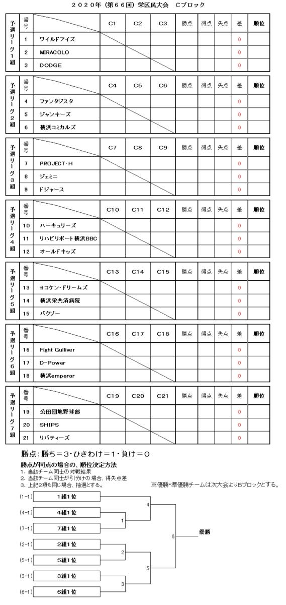 f:id:sakae-baseball:20200303232818p:plain