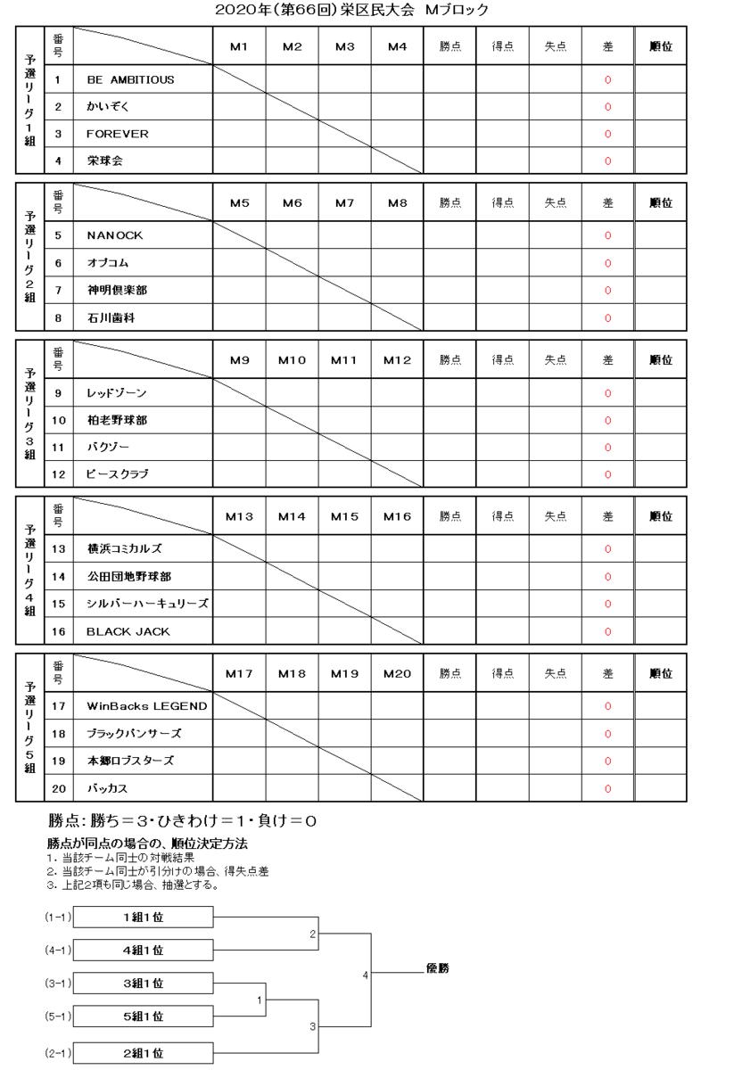 f:id:sakae-baseball:20200705192946p:plain