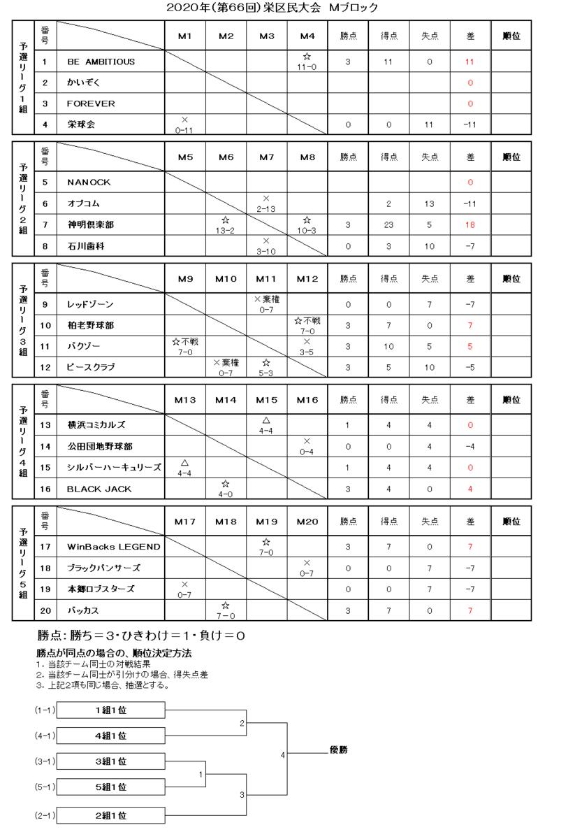 f:id:sakae-baseball:20200817195233p:plain