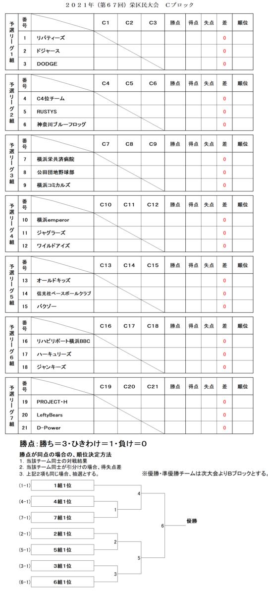 f:id:sakae-baseball:20210219182602p:plain