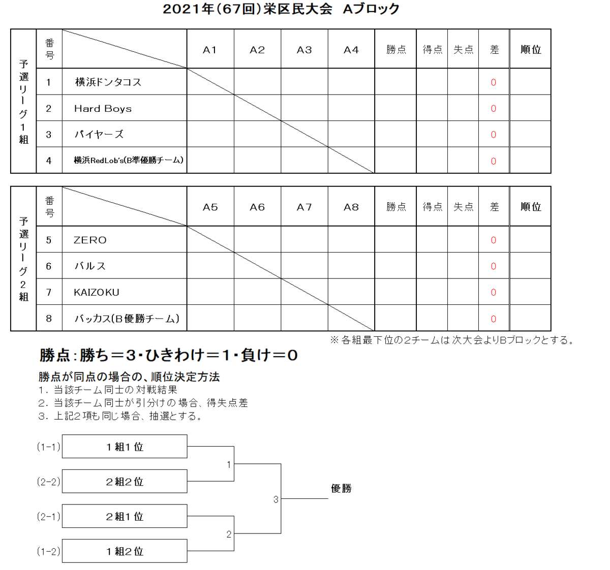 f:id:sakae-baseball:20210417112916p:plain