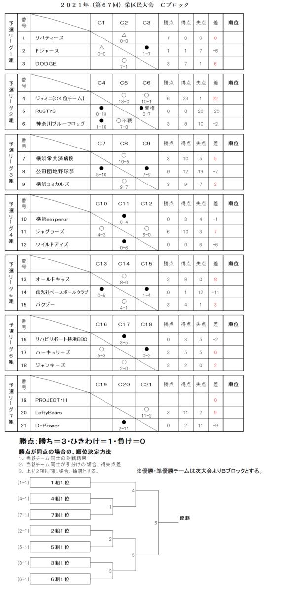 f:id:sakae-baseball:20210804195102p:plain