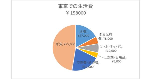 f:id:sakaemurakyouryokutai:20190709155549p:plain
