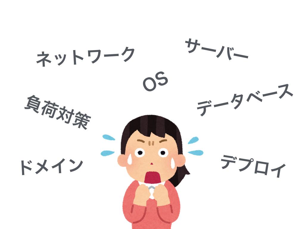 f:id:sakagami5:20160724184441j:plain