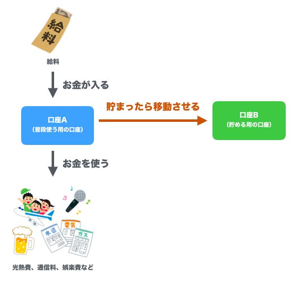 f:id:sakagami5:20170201184917p:plain