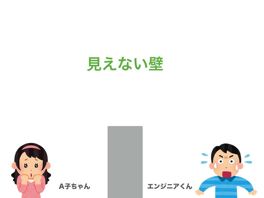 f:id:sakagami5:20170525113447p:plain