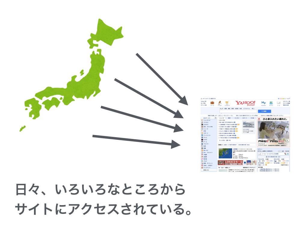 f:id:sakagami5:20170525113709p:plain