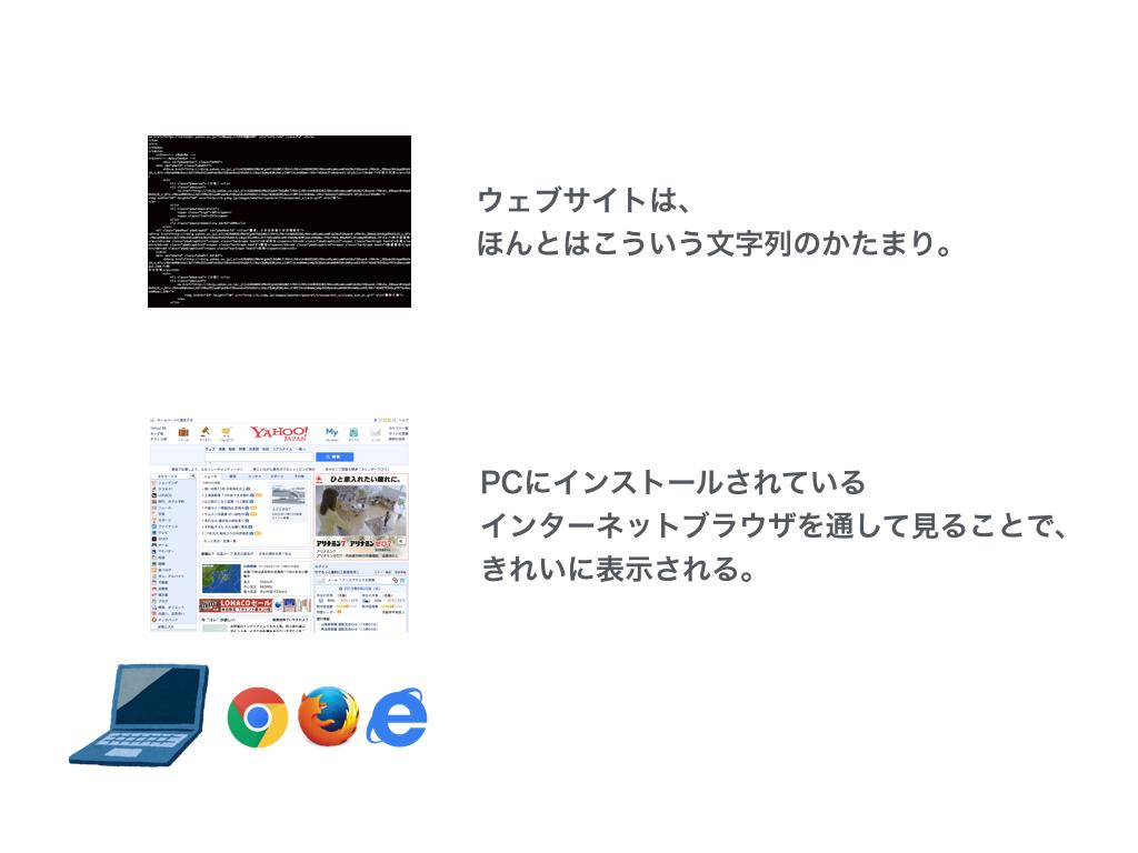 f:id:sakagami5:20170525114330p:plain