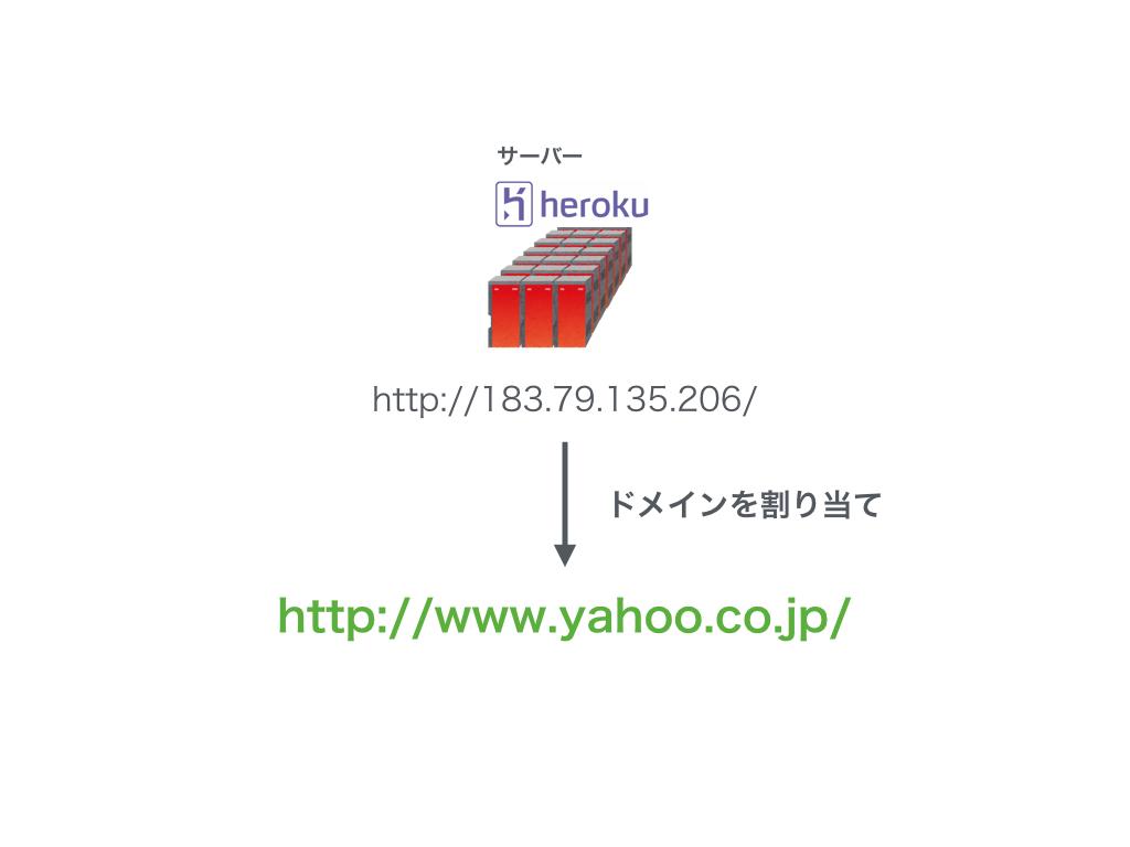 f:id:sakagami5:20170525114356p:plain