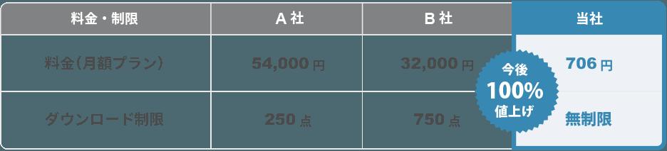 20170505000109