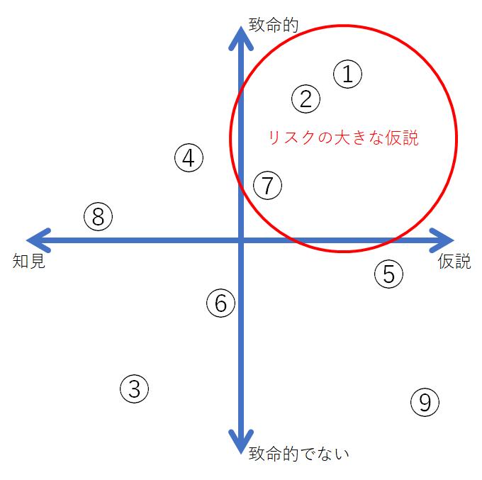 f:id:sakaguchicoach:20210321163805p:plain