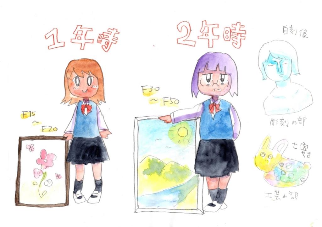 f:id:sakaiizumi:20180809093656j:plain