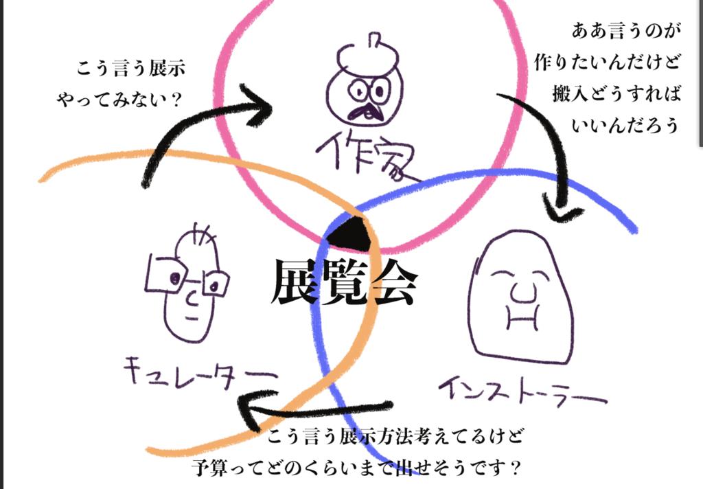 f:id:sakaiizumi:20181015211709p:plain