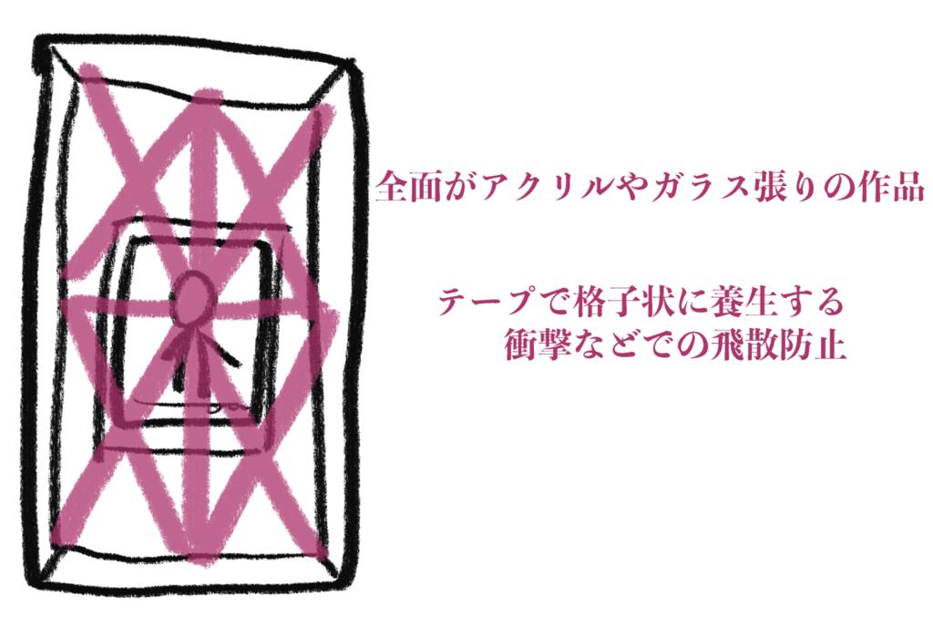 f:id:sakaiizumi:20181015222255p:plain
