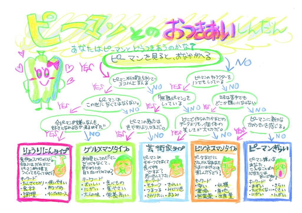 f:id:sakaiizumi:20190222104306j:plain