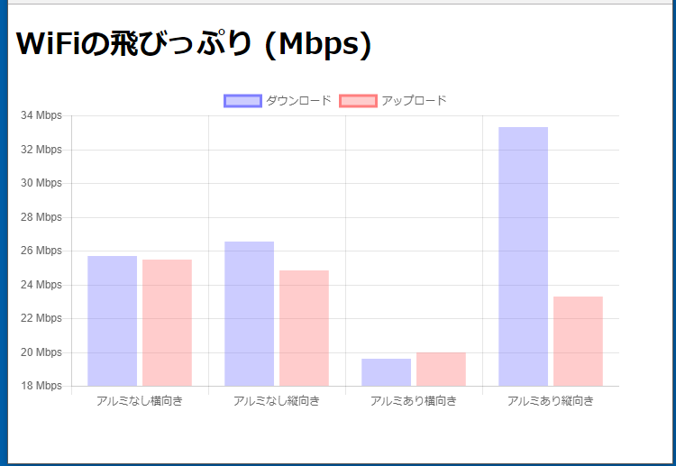 f:id:sakaimo:20180212165641p:plain