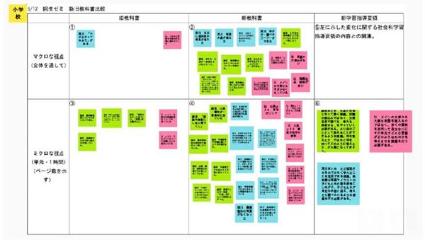 f:id:sakakibarano:20200614212558j:plain
