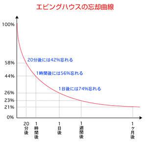 f:id:sakakikenichirou:20170920185827j:plain