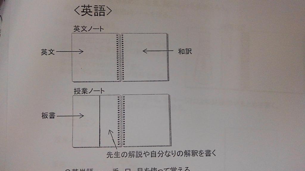 f:id:sakakikenichirou:20170920200659j:plain