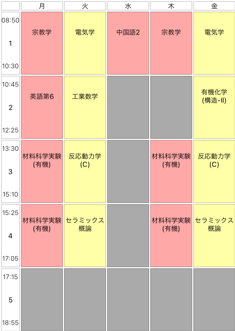f:id:sakamaki__t:20210302214926p:plain