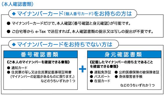 f:id:sakamichi-life:20170203004857p:plain