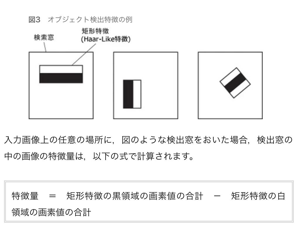 f:id:sakamoto-ryoma0930:20170701144619p:plain