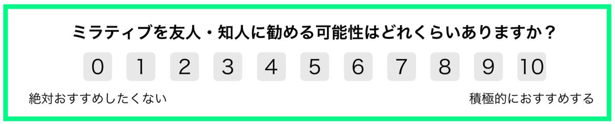 f:id:sakamoto10423:20190616154241p:plain